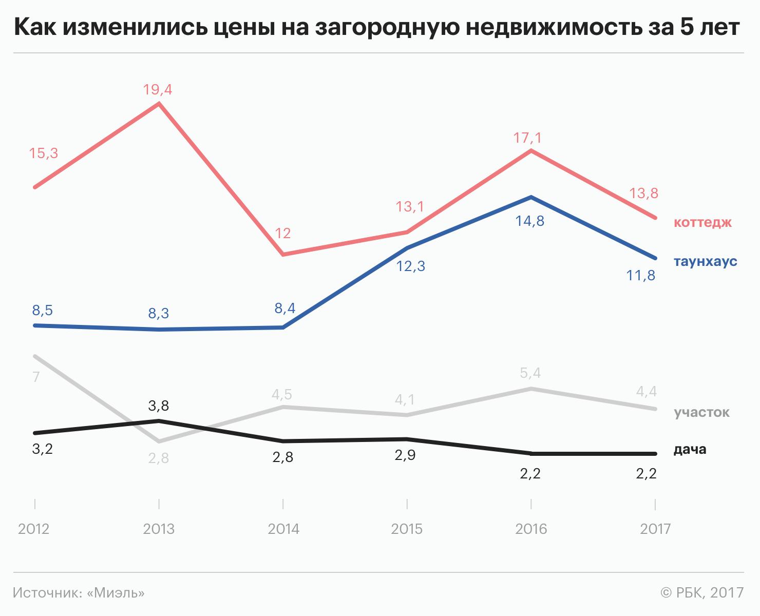 https://s0.rbk.ru/v6_top_pics/media/img/6/04/755081549253046.png