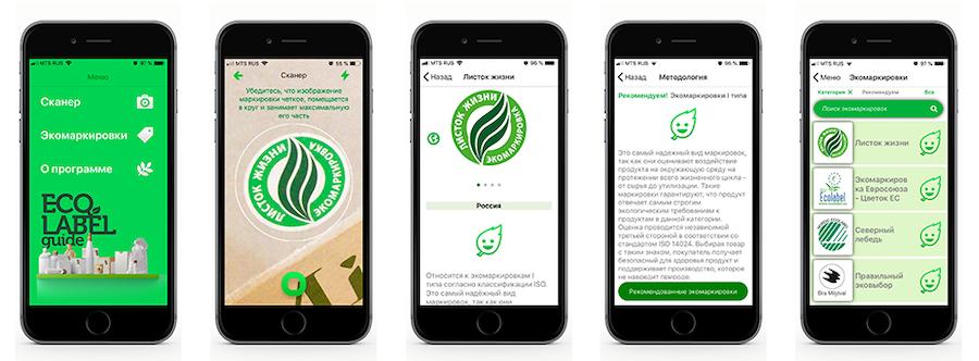 Фото:Ecolabel Guide