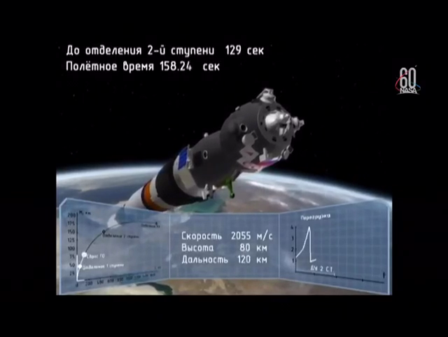 Видео:Роскосмос