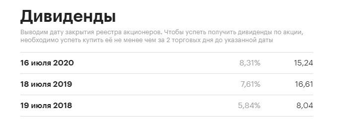 Размеры дивидендных выплат «Газпрома» за последние годы
