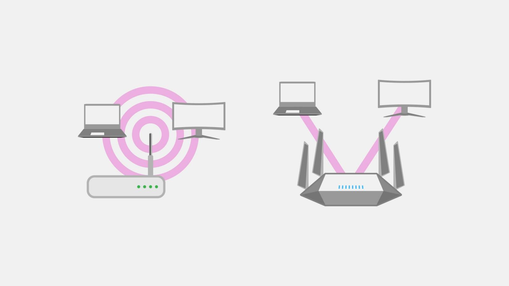 Технология направленного сигнала