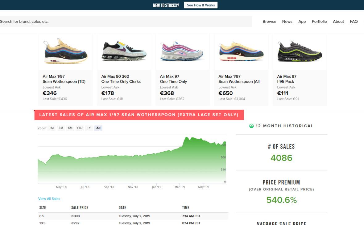 История изменения цены на кроссовки Nike Air Max 1/97 Sean Wotherspoon