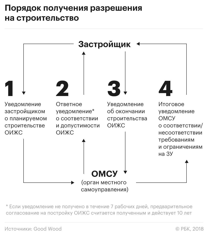 https://s0.rbk.ru/v6_top_pics/media/img/7/13/755411527527137.jpg