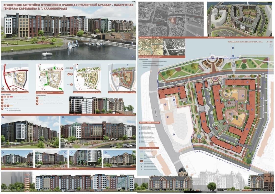 Проект«Института реставрации, экологии и градостроительного проектирования»
