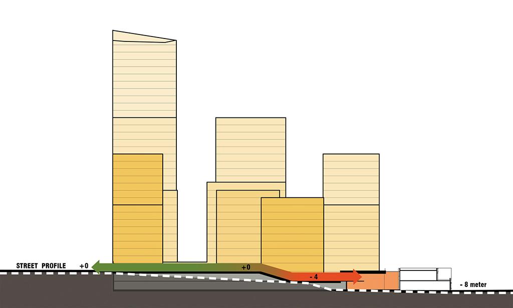 Высота жилых домов в Forum City варьируется от восьми до 30 этажей. Самая большая многоэтажка будет выше 100м