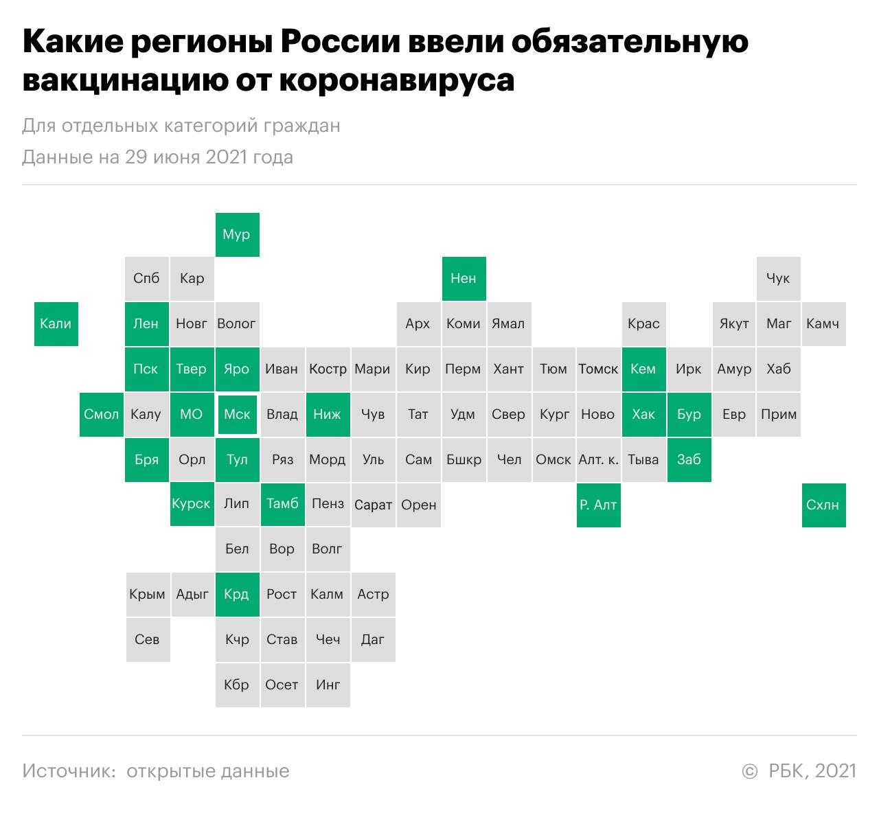 Как пройти ревакцинацию от коронавируса в Москве. Инструкция