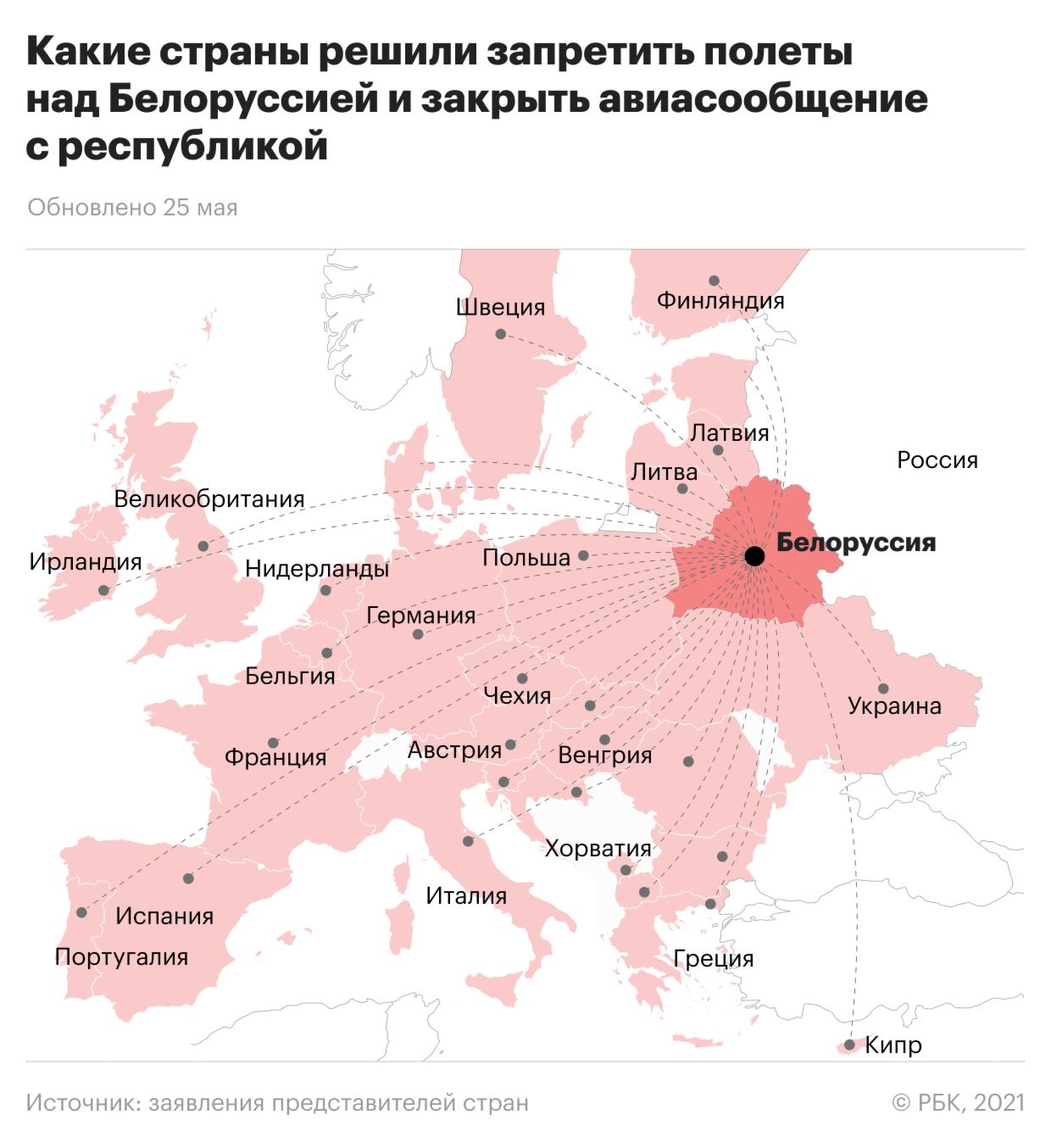 Какие страны решили прекратить авиасообщение с Белоруссией. Инфографика