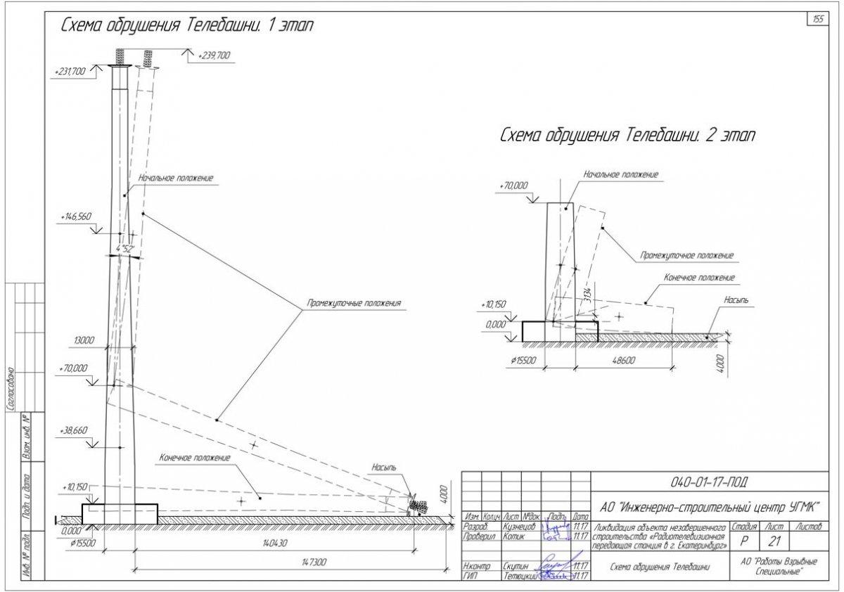 Схема обрушения башни