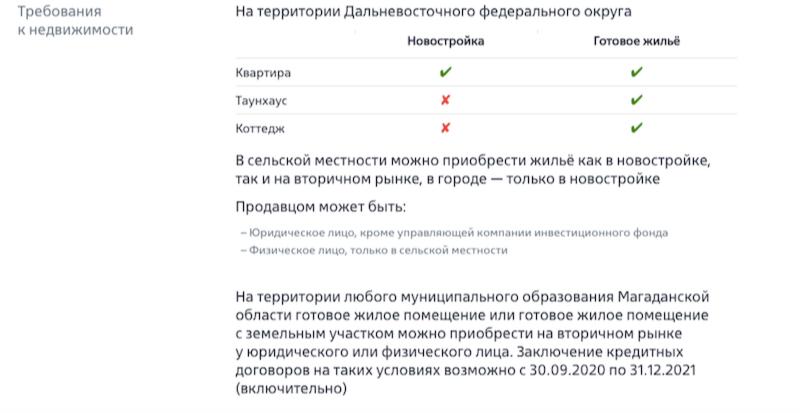 Пример целей использования дальневосточной ипотеки в ВТБ