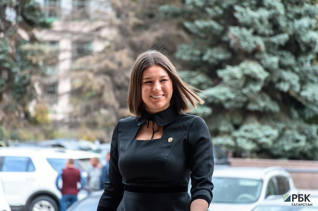 Инвестировать в татарстане атф банк кредиты под залог