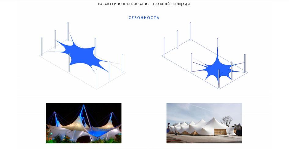 Трансформация внутреннего двора Музея Москвы по проекту «Город в городе»