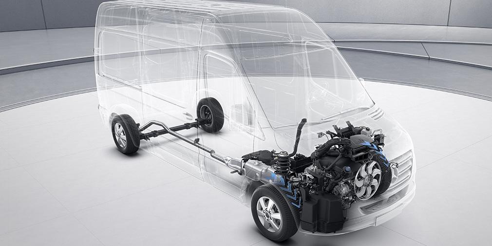 Mercedes-Benz Sprinter с передним приводом и поперечным расположением мотора — новинка в гамме.
