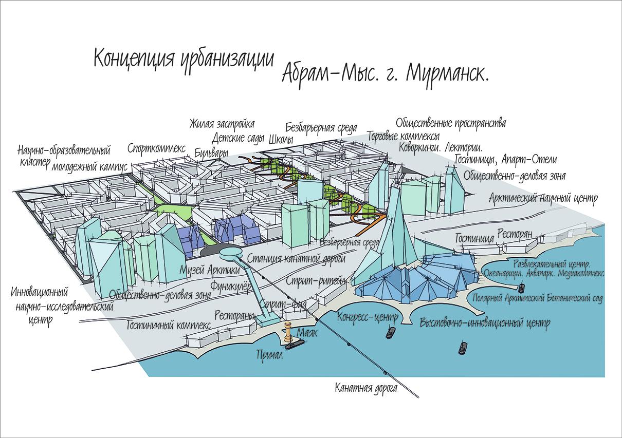 Фото:пресс-служба правительства Мурманской области