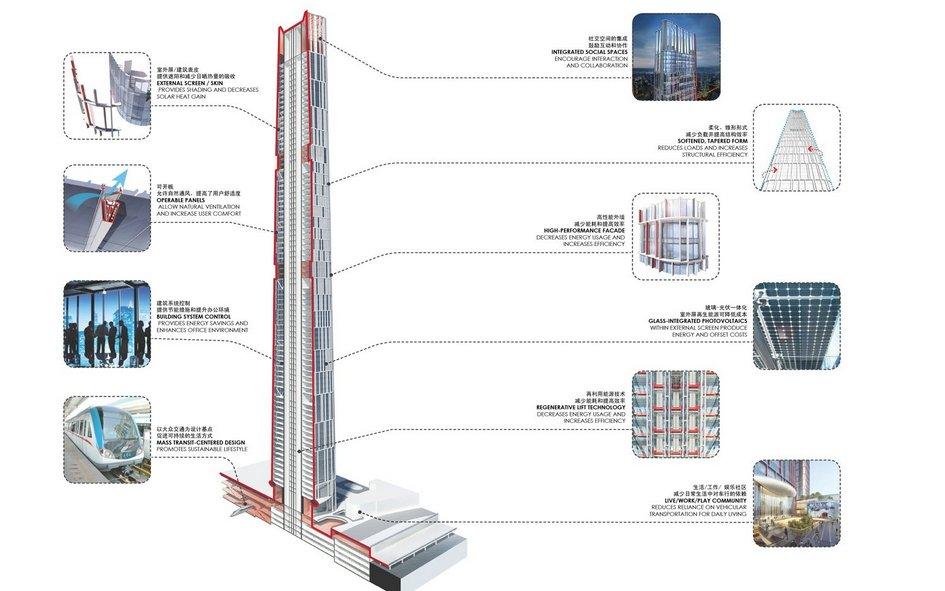 К Optics Valley Center проведут две новых ветки метро. Выход содной изстанций будет расположен непосредственно под400-метровым небоскребом