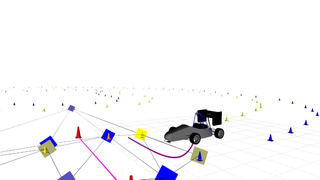 Процесс построения пути BRT8D в компьютерной симуляции