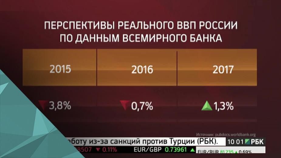 Всемирный банк ждет рецессии Российская экономика в2016-м продолжит падать, нонетак сильно, каквпрошлом году,— это прогноз Всемирного банка.