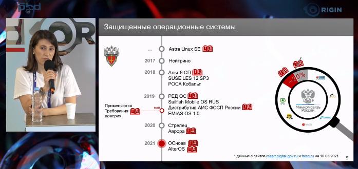 Выступление аспирантки УрФУ Лилии Галимзяновой