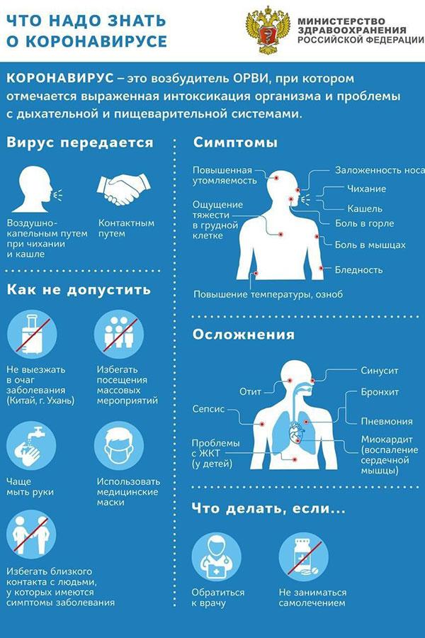 какие заболевания вызывает коронавирус