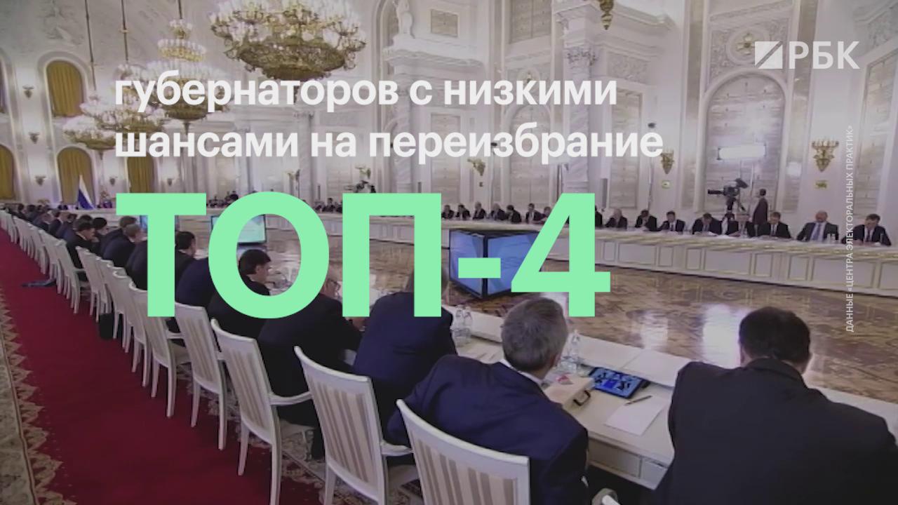 Видео:РБК ТВ