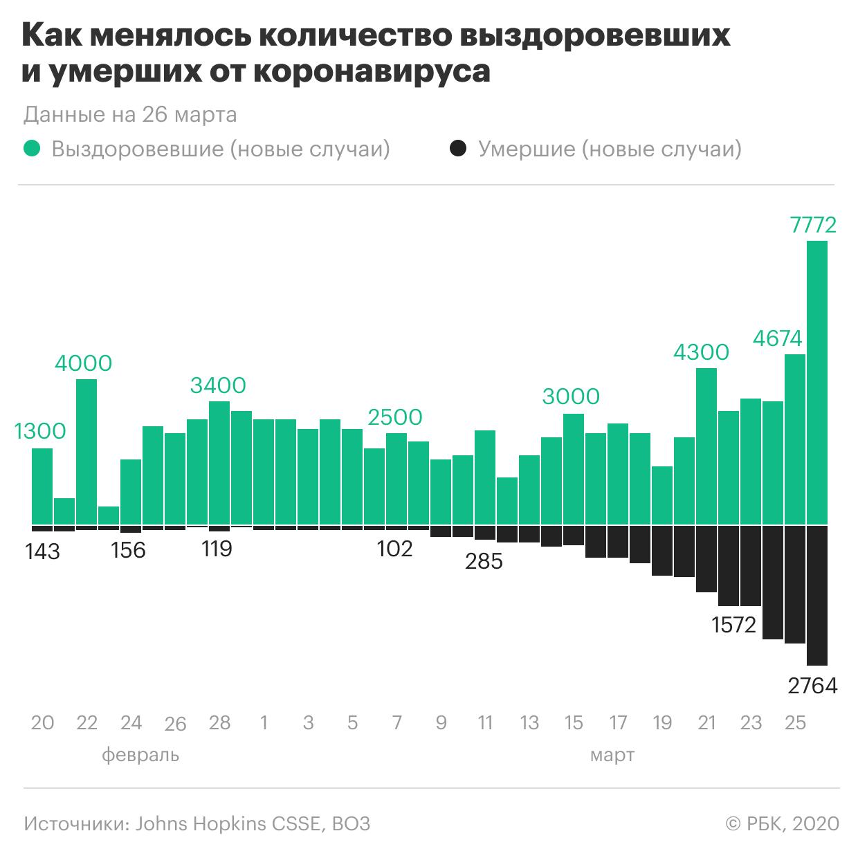 В Кремле наметили предварительные даты голосования по Конституции