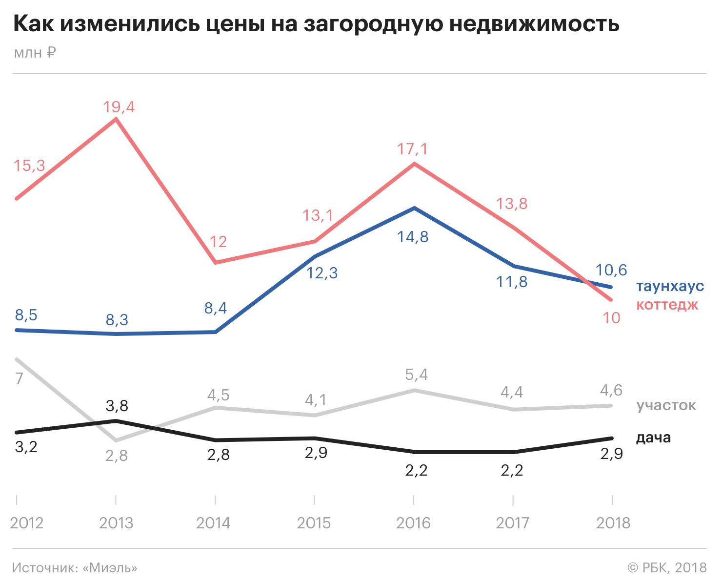 https://s0.rbk.ru/v6_top_pics/media/img/9/26/755371646795269.png