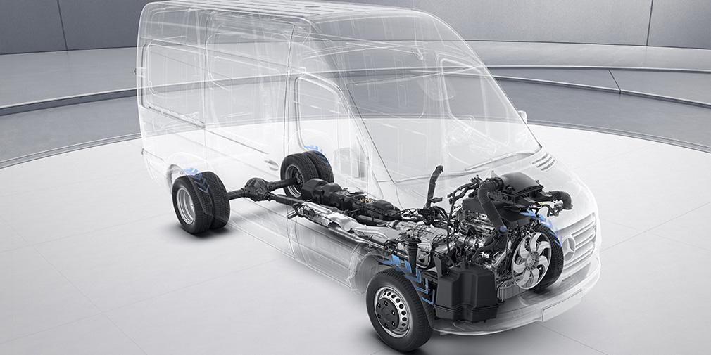 Mercedes-Benz Sprinter с полным приводом, основанным на схеме RWD и с акцентом распределения момента на заднюю ось.