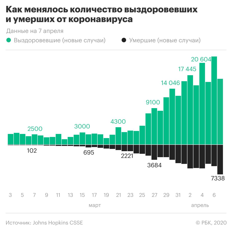 https://s0.rbk.ru/v6_top_pics/media/img/9/69/755863389618699.png