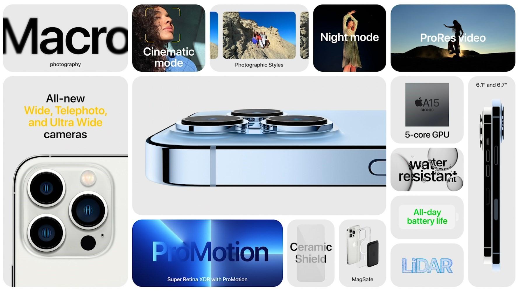 Характеристики iPhone 13 Pro