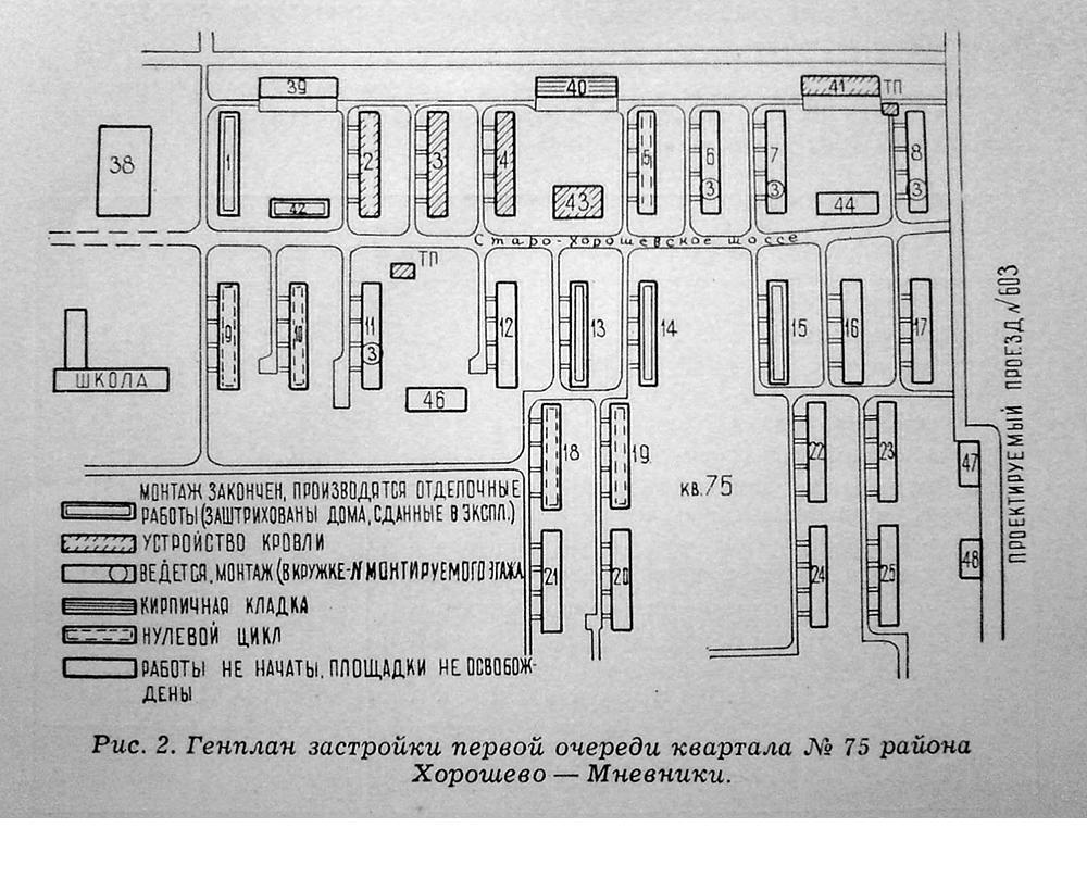 План застройки 75-го квартала