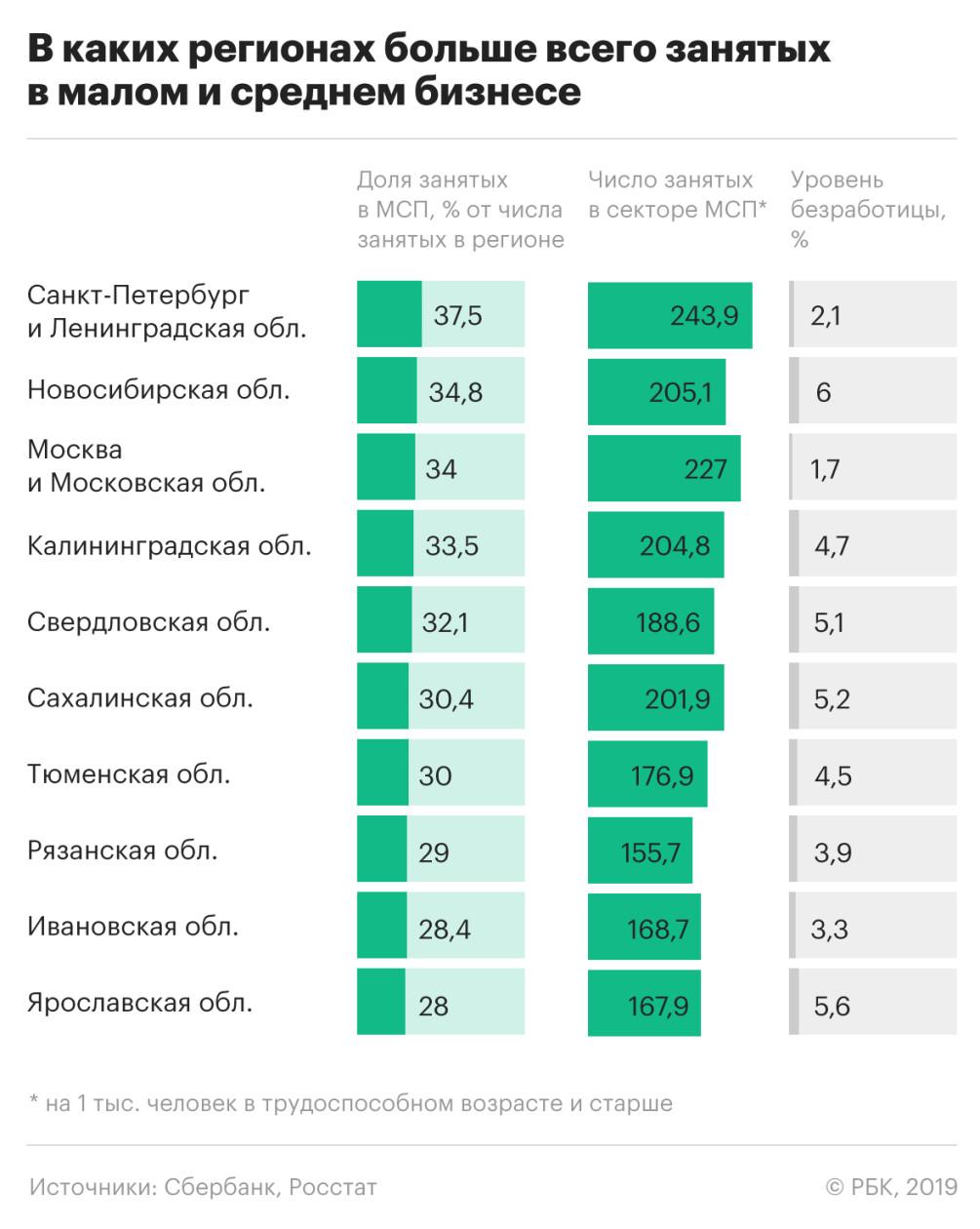 Как прожить на пенсию в 10000 рублей 2019 году новосибирске