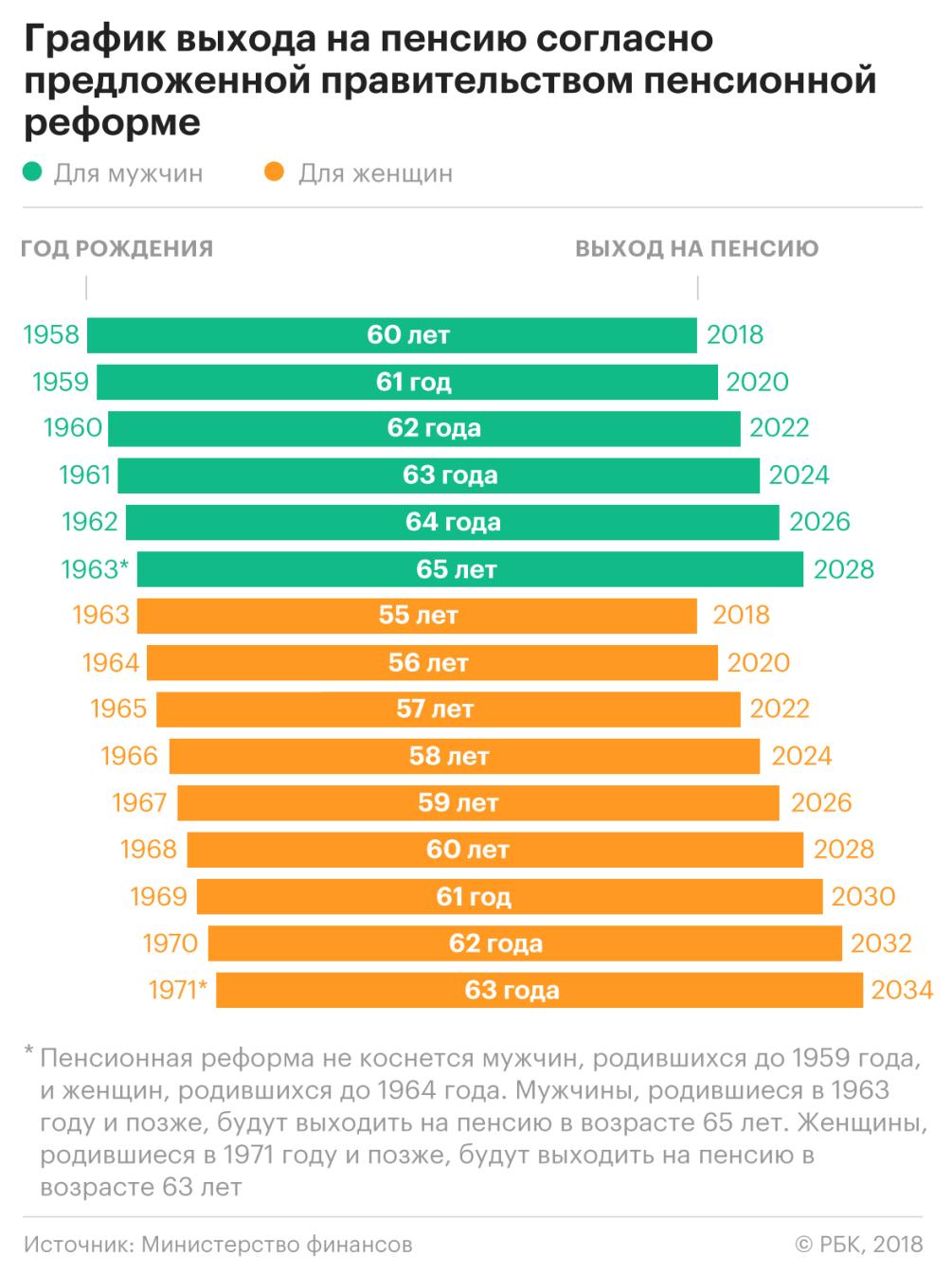 Пенсионный возраст в Бельгии в 2017 году