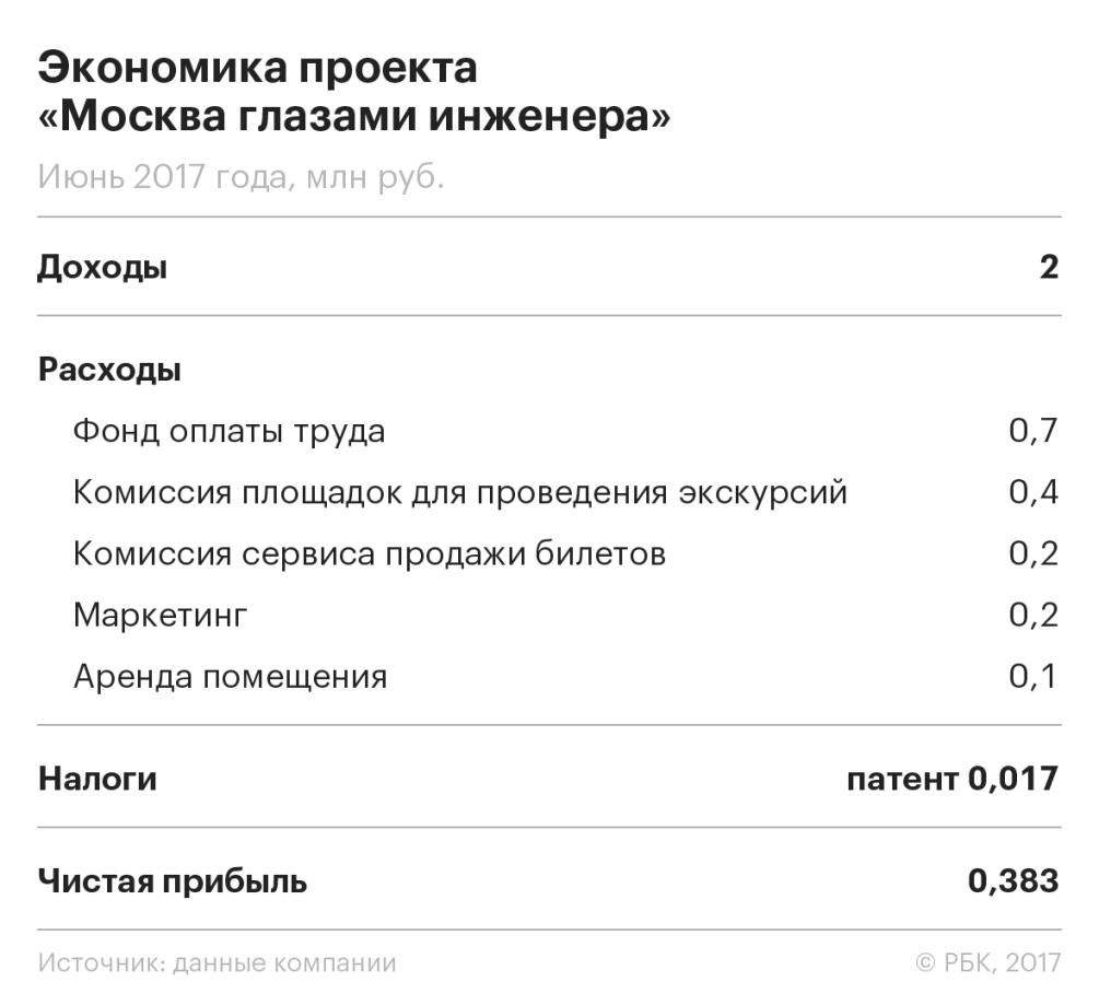 Чеки для налоговой Московско-Казанский переулок запись о приеме на работу генерального директора в трудовой книжке