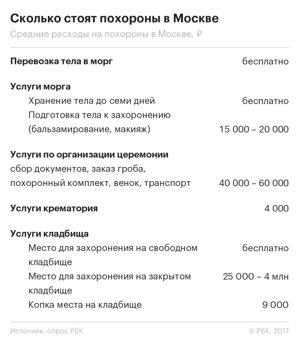 Среднестатистический рост девушки в россии