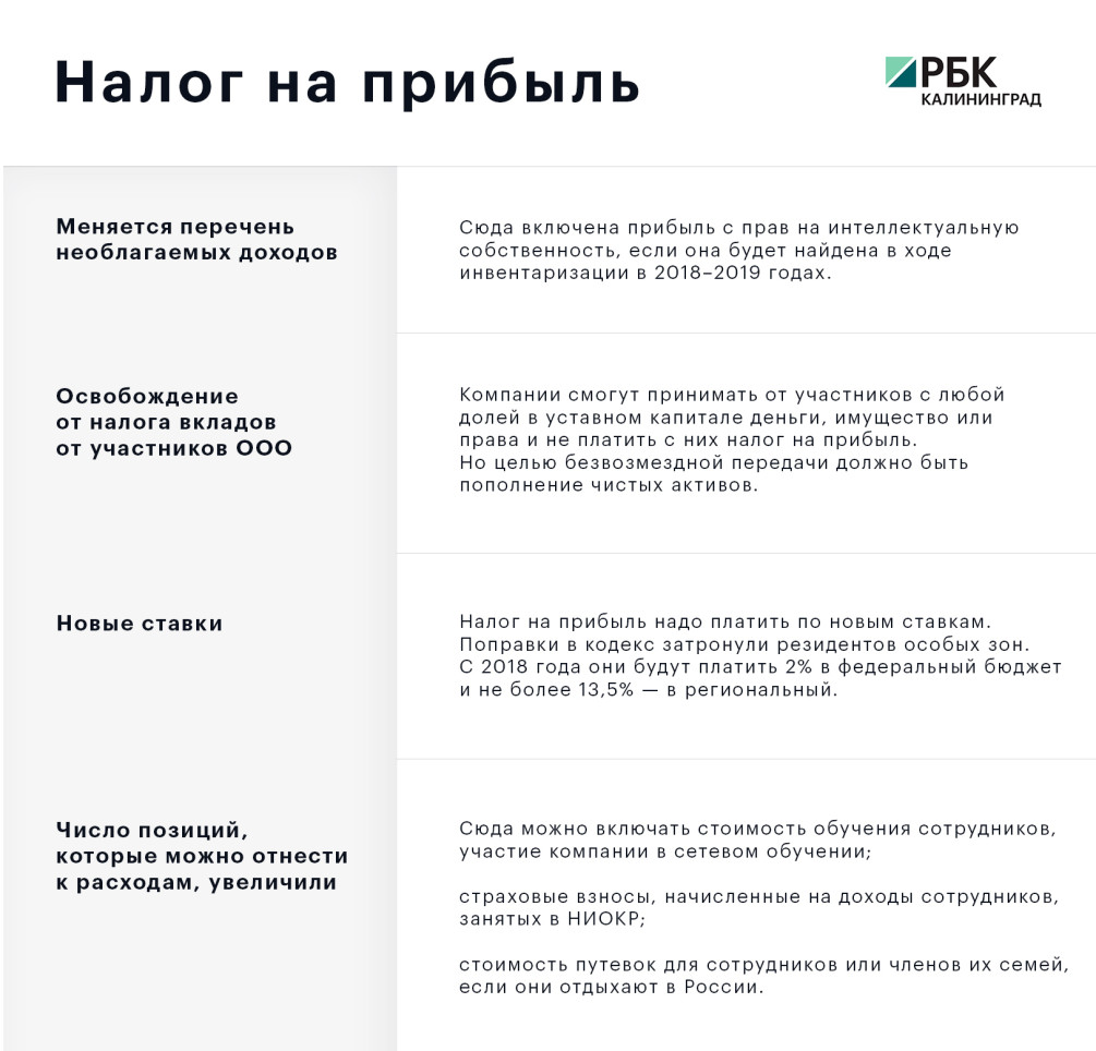 Коэффициент-дефлятор на 2017 год