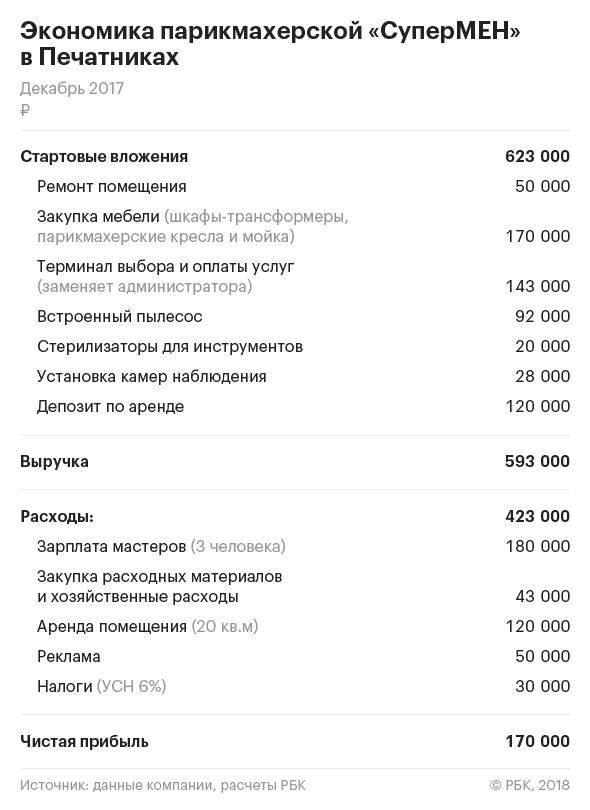 Чеки для налоговой Алма-Атинская бинбанк справка о доходах по форме банка