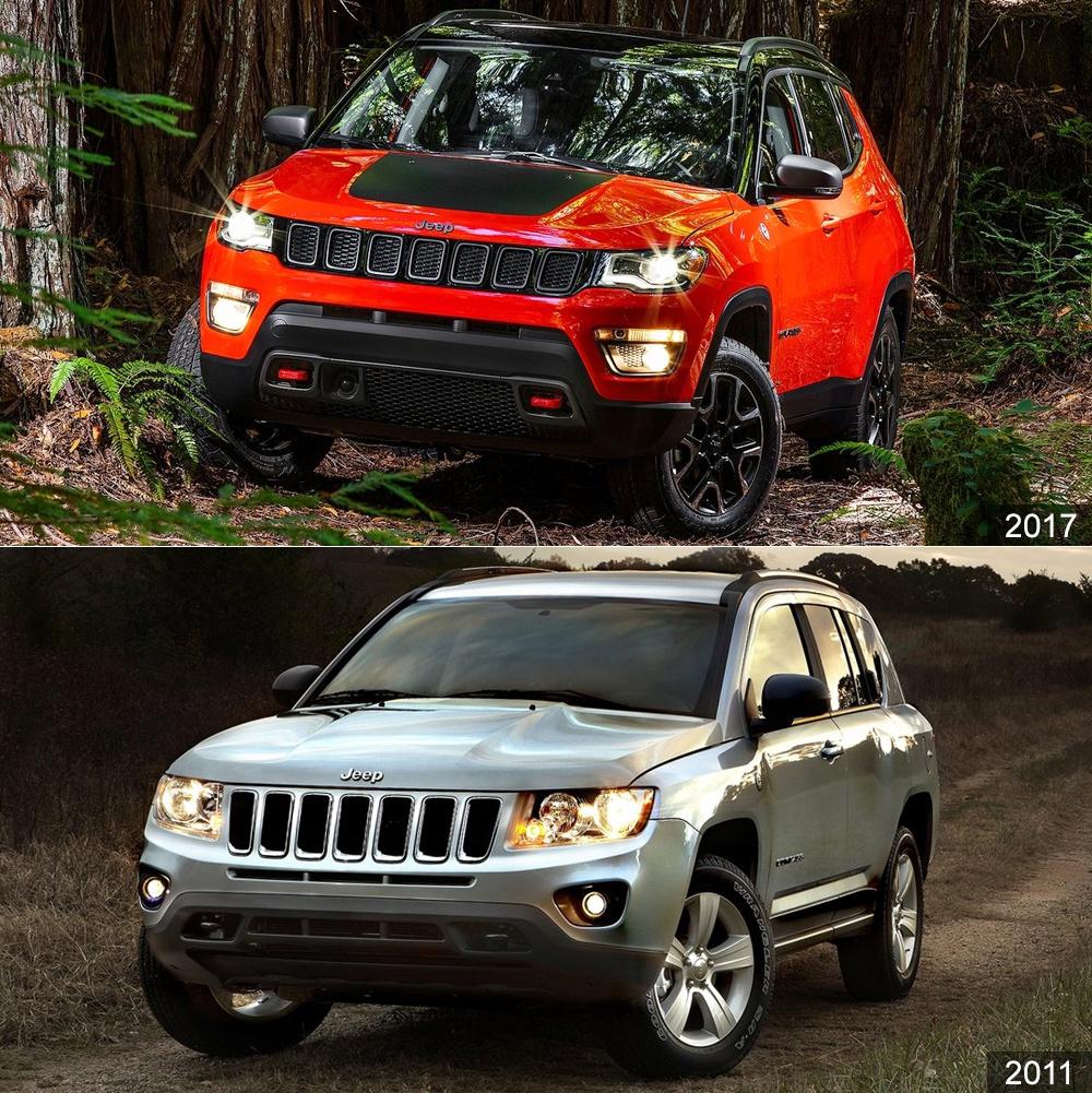 Новый компактный кроссовер 2017 модельного года от Jeep