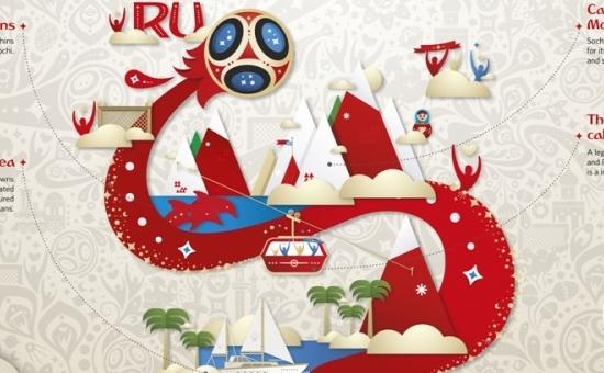 Фото: ru.fifa.com