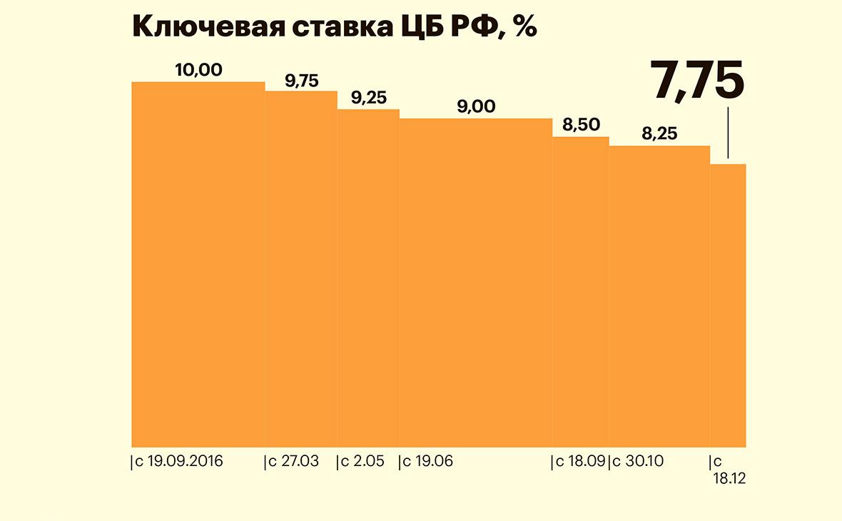список парадоксов российской экономики