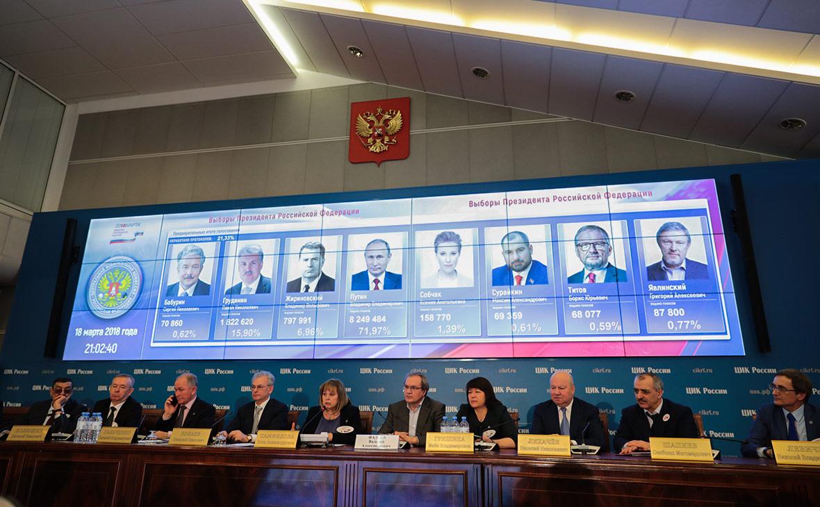 ЦИК подвела предварительные результаты выборов