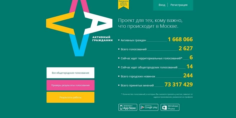 Скриншот сайта «Активный гражданин»
