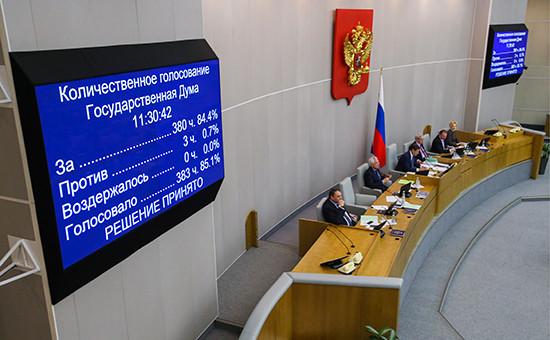 Результаты голосавания запринятие втретьем чтении законопроекта одекриминализации побоев всемье напленарном заседании Госдумы России