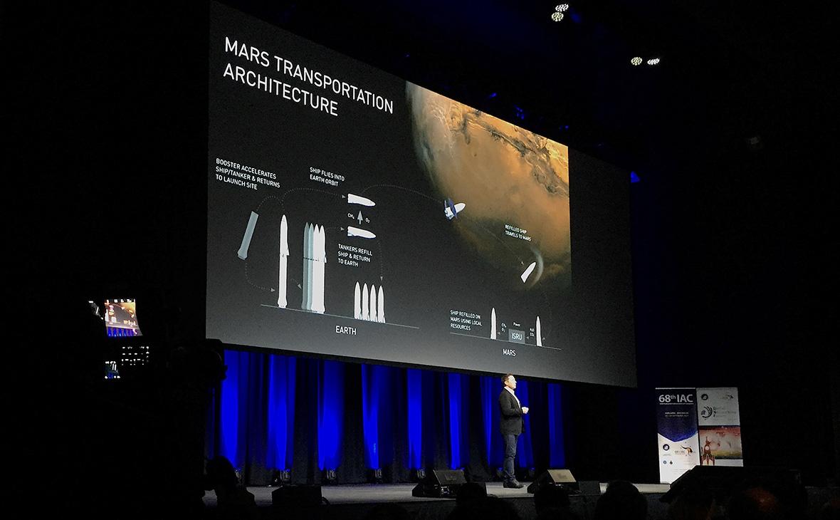 Выступление Илона Маска на Международном астронавтическом конгрессе в Австралии
