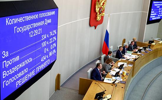 Результаты голосования депутатов Госдумы РФ позаконопроекту бюджета на2017 год инаплановый период 2018–2019 годов