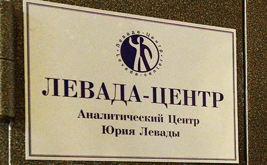 Офис Левада-центра вМоскве