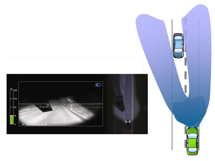 Изобретен дальний свет, не ослепляющий водителей