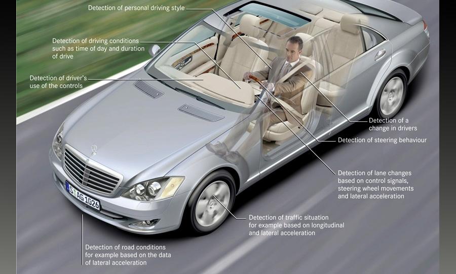 Концерн Daimler AG анонсировал новейшую систему слежения за состоянием водителя Attention Assist