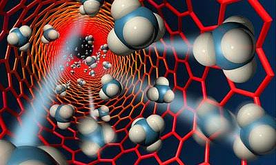 Автомобильные катализаторы будут использовать нанотехнологии