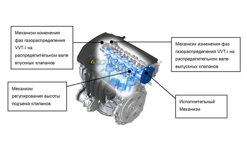 Toyota разрабатывает клапанный механизм Valvematic