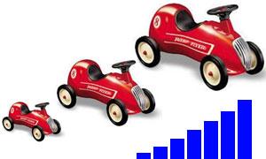 Продажи автомобилей корейских компаний растут рекордными темпами