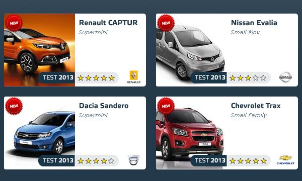 Renault Captur и Chevrolet Trax получили высший балл по Euro NCAP